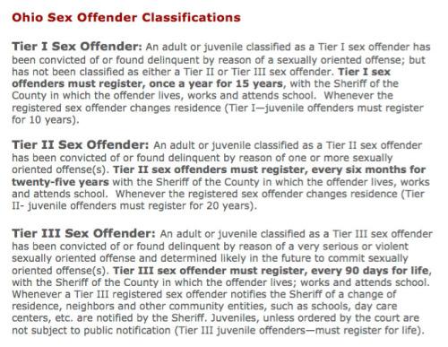 Ohio Sex Offender Levels